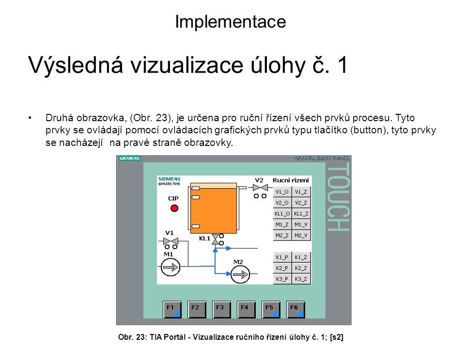 Obr. 23: TIA Portál - Vizualizace ručního řízení úlohy č. 1; [s2]